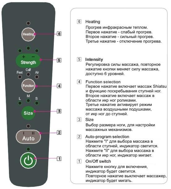 uPlato пульт управления
